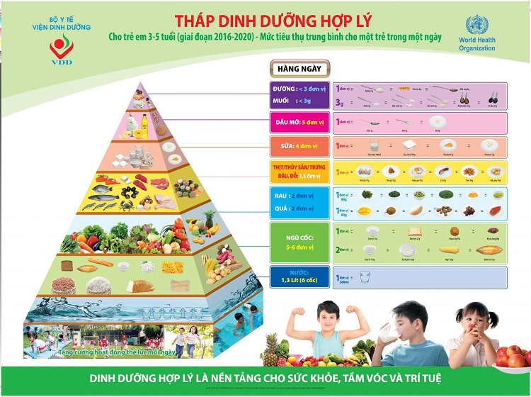 Thap-dinh-duong-2