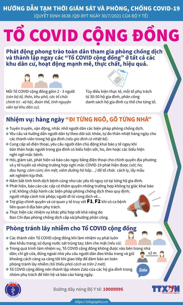 To COVID Cong dong